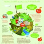 organic-farming-infographic4_ro
