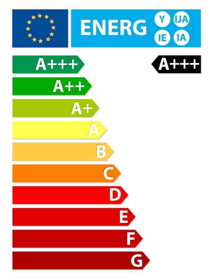 European Union energy label which must be applied from 2014. The energy efficiency of the appliance is rated in terms of a set of energy efficiency classes from A to G on the label, A being the most energy efficient, G the least efficient.