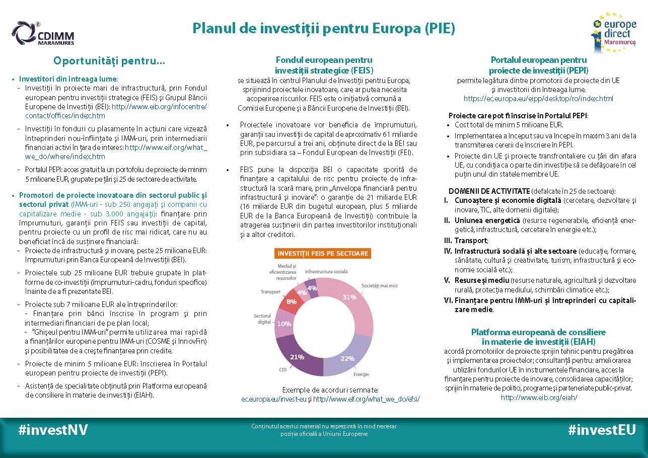 platformă pentru crearea unui proiect de investiții